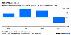 Anbang's Long, Slow Road to Redemption - Bloomberg
