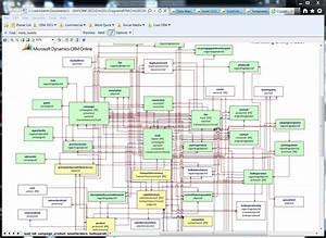 Entity Relationship Diagram For Customer Relationship
