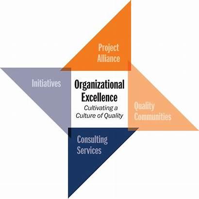 Overview Excellence Organizational Program Va Virginia Edu