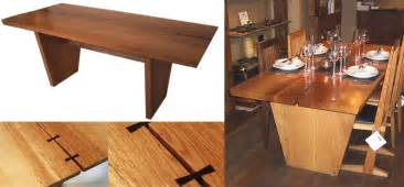 Free Woodworking Furniture Plans Download by Diy Japanese Woodworking Joinery Wooden Pdf Fema Wood Gasifier Plans Pdf Unnatural59ken