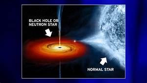 Explaining Stephen Hawking's New Theory On Black Holes | KPBS
