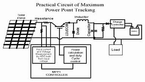30a wiring diagram troubleshooting diagrams wiring diagram With mppt charge controller schematic moreover outback charge controller
