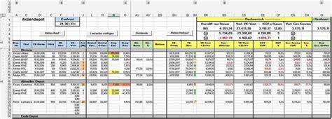 excel blatt depot aktien mit excel verwalten yahoo
