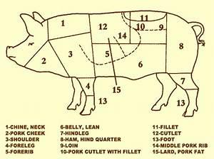Venessa Cooks  Piggy