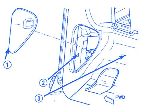 Dodge Ram Side Dash Fuse Box Block Circuit