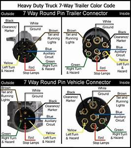 6 Way Round Plug Wiring Diagram System