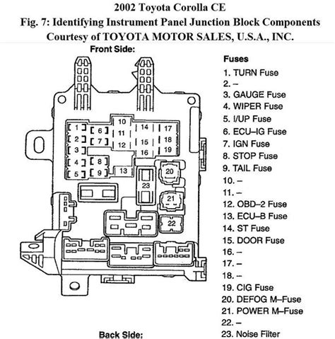 2003 Toyotum Camry Fuse Diagram by 2003 Toyota Camry Fuse Box Fuse Box And Wiring Diagram
