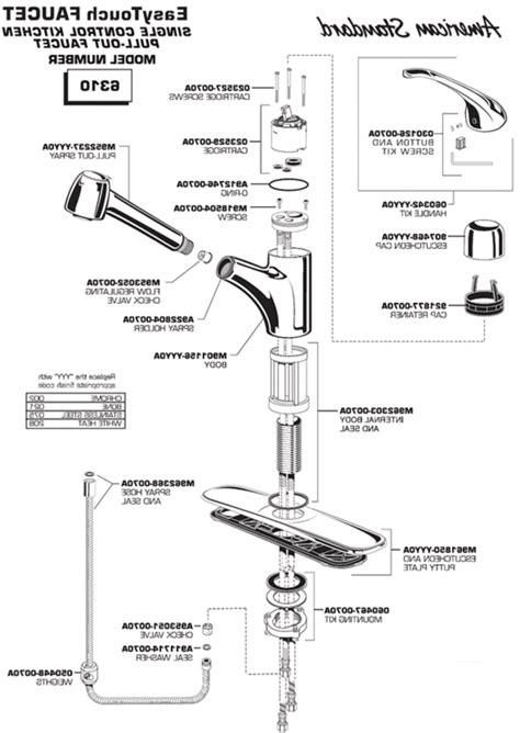 peerless kitchen faucet parts diagram kenangorgun com