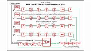 Fire Alarm Wiring Diagram For Class X : nfpa 72 2016 edition fault isolation modules ~ A.2002-acura-tl-radio.info Haus und Dekorationen