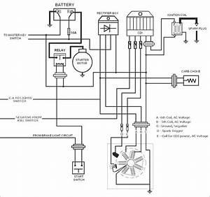 Blaster Wiring Diagram  U2013 Fundacaoaristidesdesousamendes Com