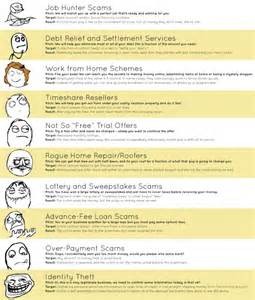 All Internet Meme Faces and Names