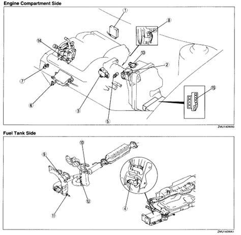 How Many Catalytic Converters Mazda Mpv Vans Have