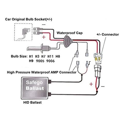 Hid Bulb Diagram by Safego H4 High Low Hid Xenon Conversion Kit 55w 6000k Hid
