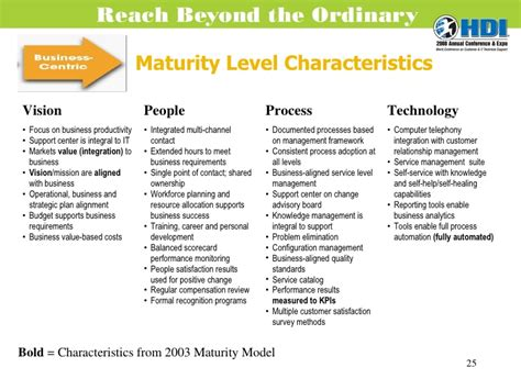 feb service desk maturity models fram