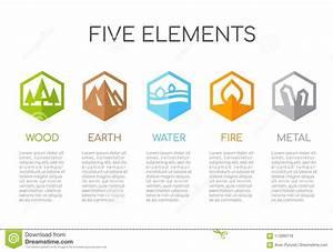 Lockere Erde Faules Holz : 5 elemente des natur hexagon ikonenzeichens wasser holz feuer erde metall env 10 vektor ~ A.2002-acura-tl-radio.info Haus und Dekorationen