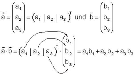 rechengesetze fuer vektoren  koordinatendarstellung