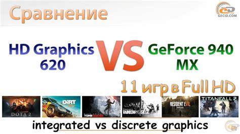 GECID.com IT-portal: NVIDIA GeForce 940MX-1