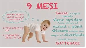 Neonato 9 Mesi: Alimentazione, Giochi e Prime Parole del Bambino