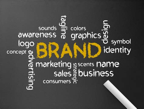 Retail 101 Branding Your Store  Jpm Sales