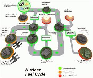 The Energy Net  Uranium Mining Index