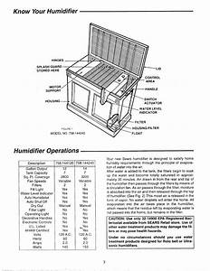 Know Your Humidifier  Humidifier Operations  Know Your