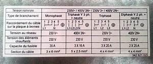 Four Plaque Induction : raccordement electrique plaque induction probl me ~ Melissatoandfro.com Idées de Décoration