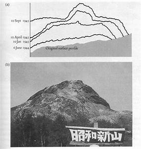 Pin Volcanic Plug Diagram On Pinterest