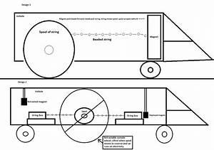 U0026quot String U0026quot  Motor  With Simple Diagram