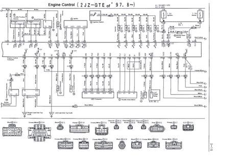 2jz ge wiring diagram pdf somurich