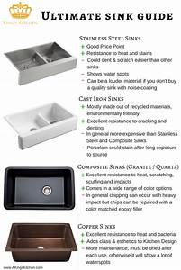Kitchen Sink Types Pros And Cons