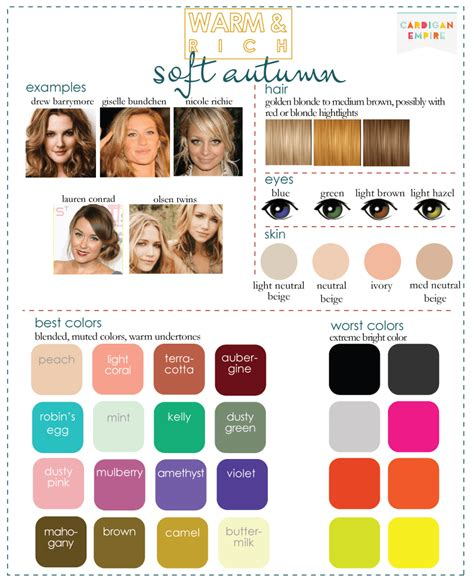 Was Passt Zu Olivgrün by Color Seasons Complexion Soft Autumn Style Inspiration