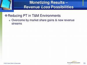 Monetizing Results – Revenue Loss