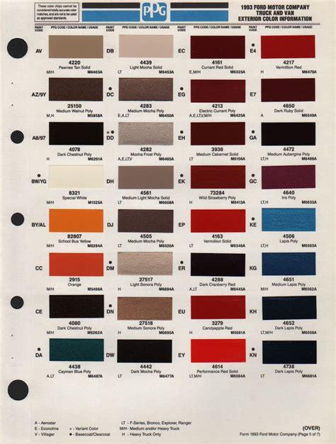 automotive ppg automotive paint