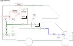truck camper wiring diagram truck image wiring diagram similiar lance truck camper wiring keywords on truck camper wiring diagram