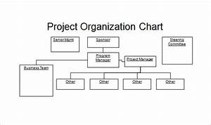 11 powerpoint chart template free sample example With project management organization chart template
