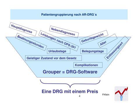 drg systeme grouper nach ppt powerpoint presentation