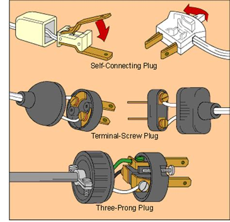 replace electrical cords plugs