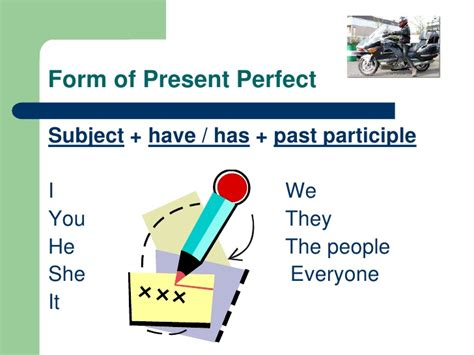 Present Perfect Power Point