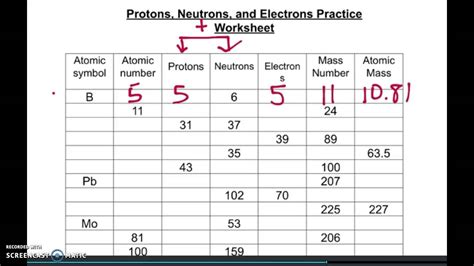 protons neutrons electrons worksheets answers
