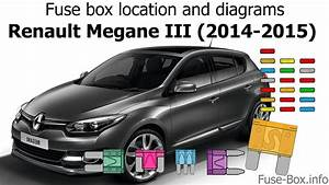 Fuse Box Location And Diagrams  Renault Megane Iii  2014-2015