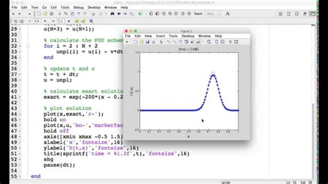 Writing A Matlab Program To Solve The Advection Equation