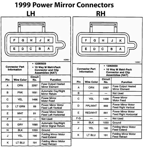 power mirrors    wiring  blazer forum