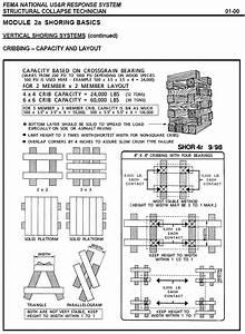 Wooden Cribbing Basics  U2013 Boron Extrication