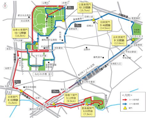 練馬 こぶし ハーフ マラソン 2020
