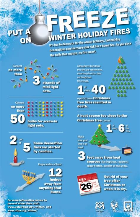 Top Fire Safety Tips For Holiday Decorating  Harrington Group