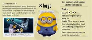 A Who's Who of the Minions from Despicable Me - Vamers