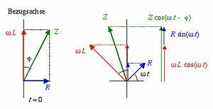 Kondensator Berechnen Wechselstrom : praktikum induktion und wechselstrom ~ Themetempest.com Abrechnung