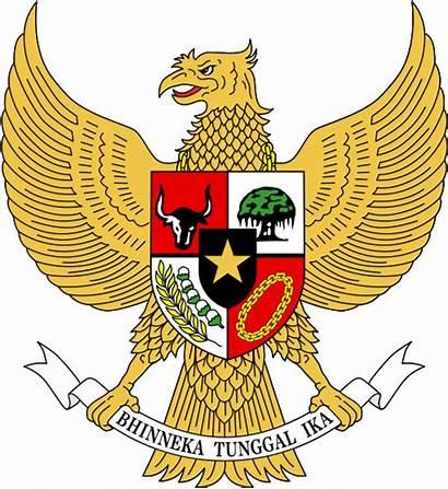 Garuda Indonesia Negara Pancasila Lambang Gambar Arti