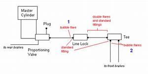 Line Lock