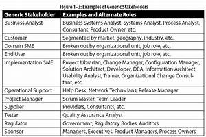 Business analyst dazzle em with your documentation style for High level business requirements document template